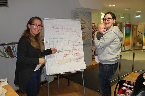 Gesunder Start ins Leben - Frau Lerm aus Ottendorf im Gespräch mit Frau von der Linden